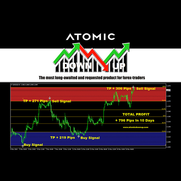 Atomic Down Up Best Forex Indicator